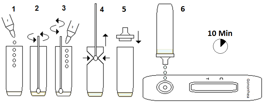 test procedure drawing